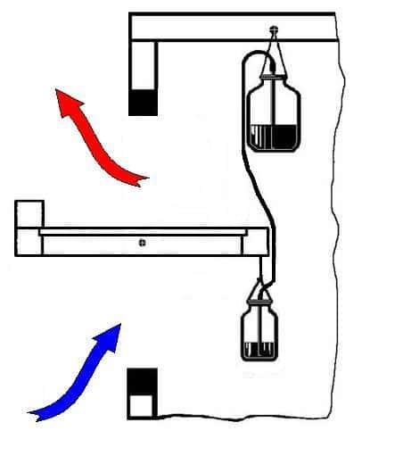 Принципиальная схема автомата