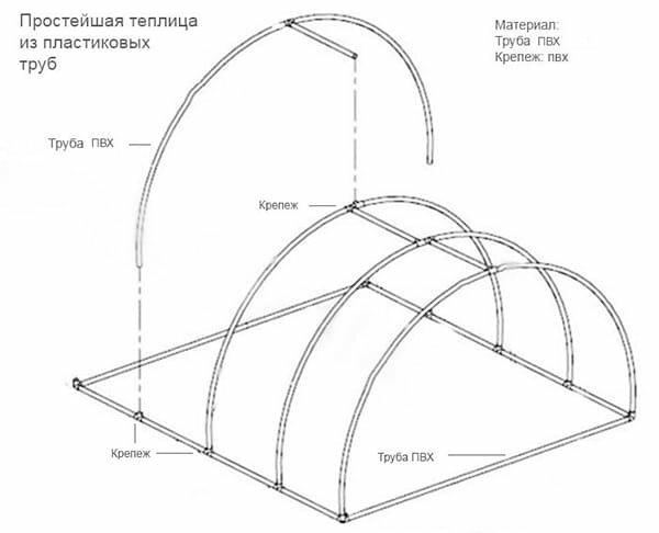 Схема мини-парника