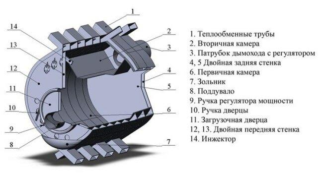 Конструкция Булерьяна